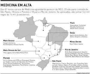 Paraná pode abrir dez novos cursos de Medicina