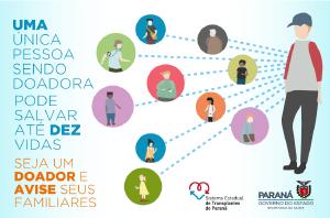 Dia Nacional de Doação de Órgãos e Tecidos - Paraná é líder em doações no Brasil