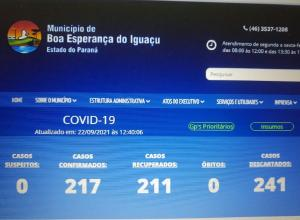 Boa Esperança do Iguaçu, no Sudoeste, é o único município do Paraná sem óbito por Covid-19
